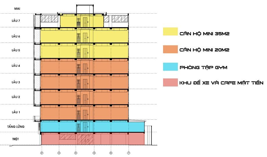 Căn nhà trọ cao tầng nhiều công năng phân chia theo từng tầng